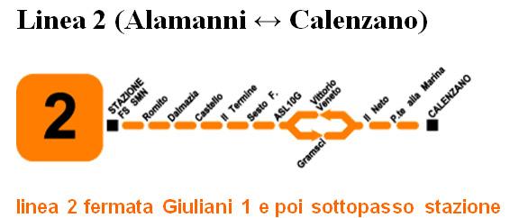 percorso della linea 2 dell'ataf